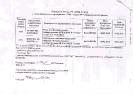 Лицензии и сертификаты_1